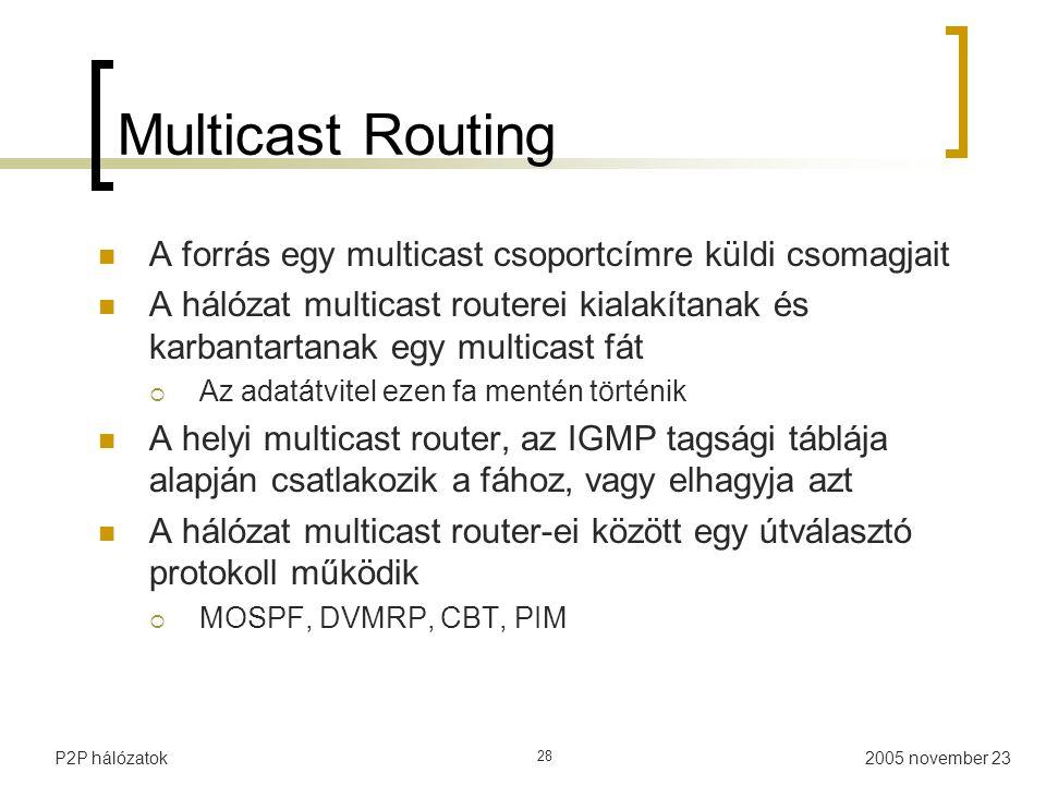 Multicast Routing A forrás egy multicast csoportcímre küldi csomagjait