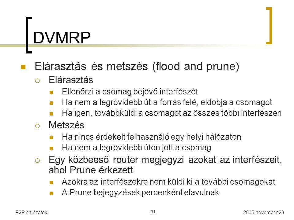 DVMRP Elárasztás és metszés (flood and prune) Elárasztás Metszés