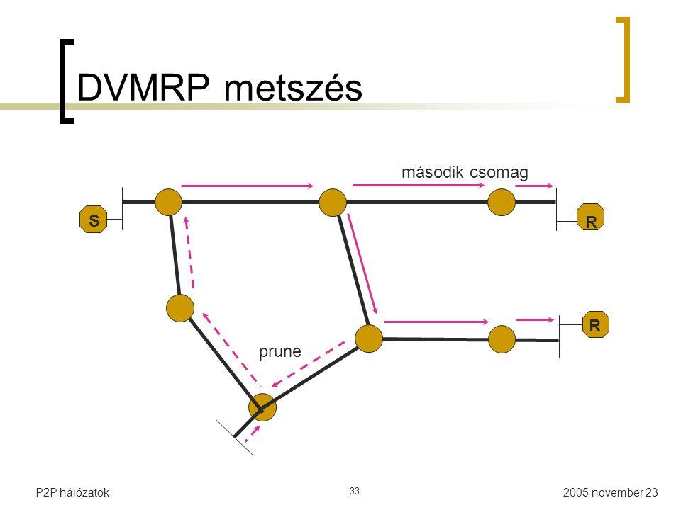 DVMRP metszés második csomag R S prune P2P hálózatok 33