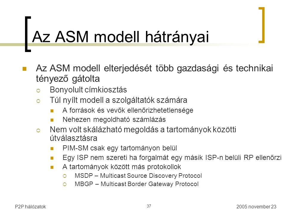 Az ASM modell hátrányai