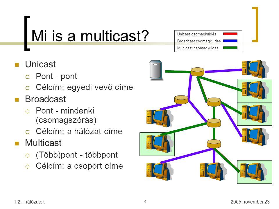 Mi is a multicast Unicast Broadcast Multicast Pont - pont