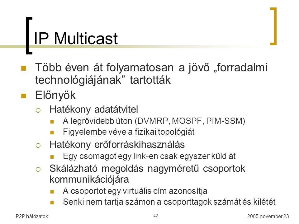 """IP Multicast Több éven át folyamatosan a jövő """"forradalmi technológiájának tartották. Előnyök. Hatékony adatátvitel."""