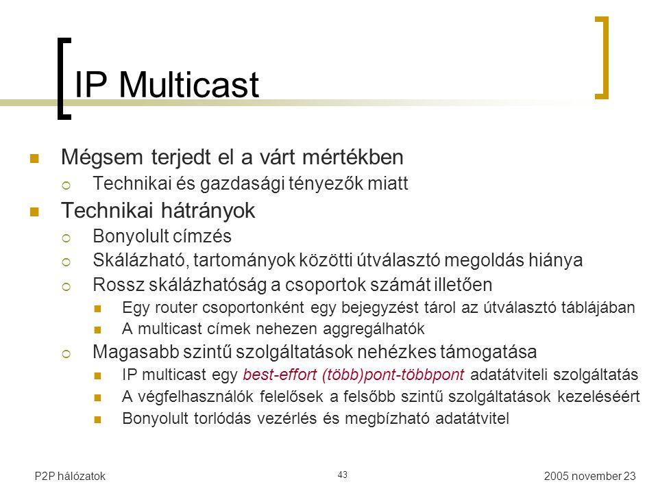 IP Multicast Mégsem terjedt el a várt mértékben Technikai hátrányok