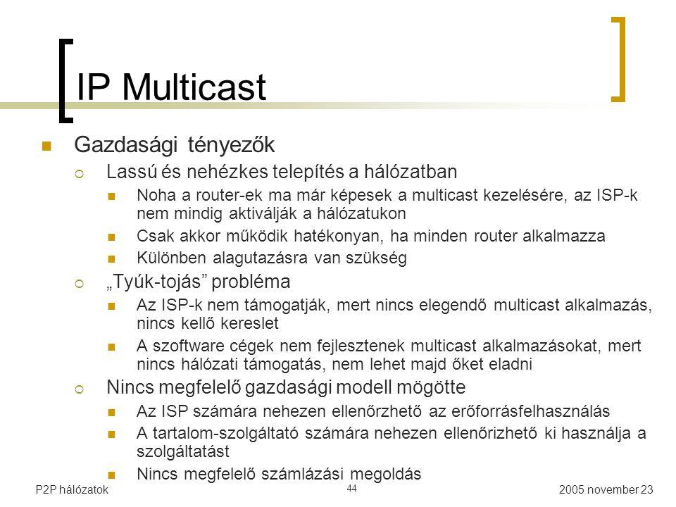 IP Multicast Gazdasági tényezők