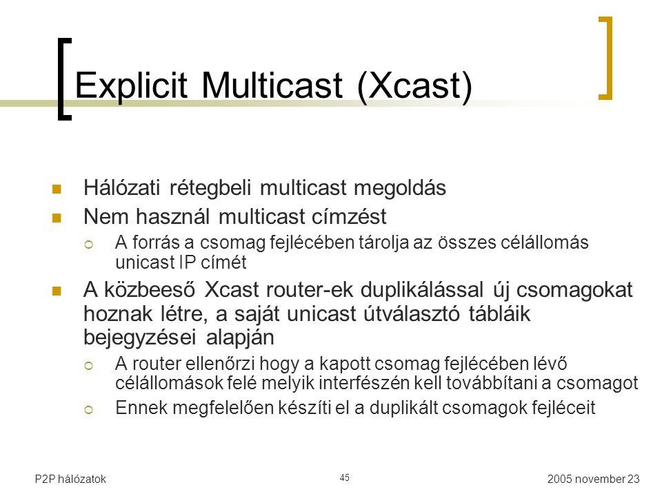 Explicit Multicast (Xcast)