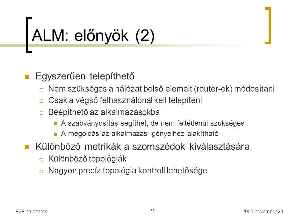 ALM: előnyök (2) Egyszerűen telepíthető