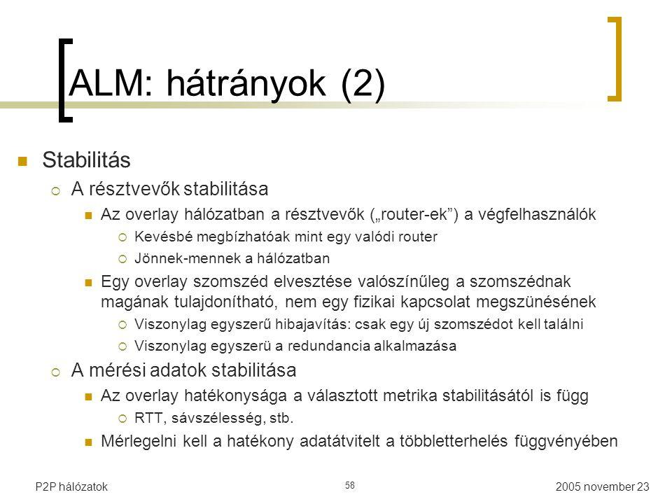 ALM: hátrányok (2) Stabilitás A résztvevők stabilitása