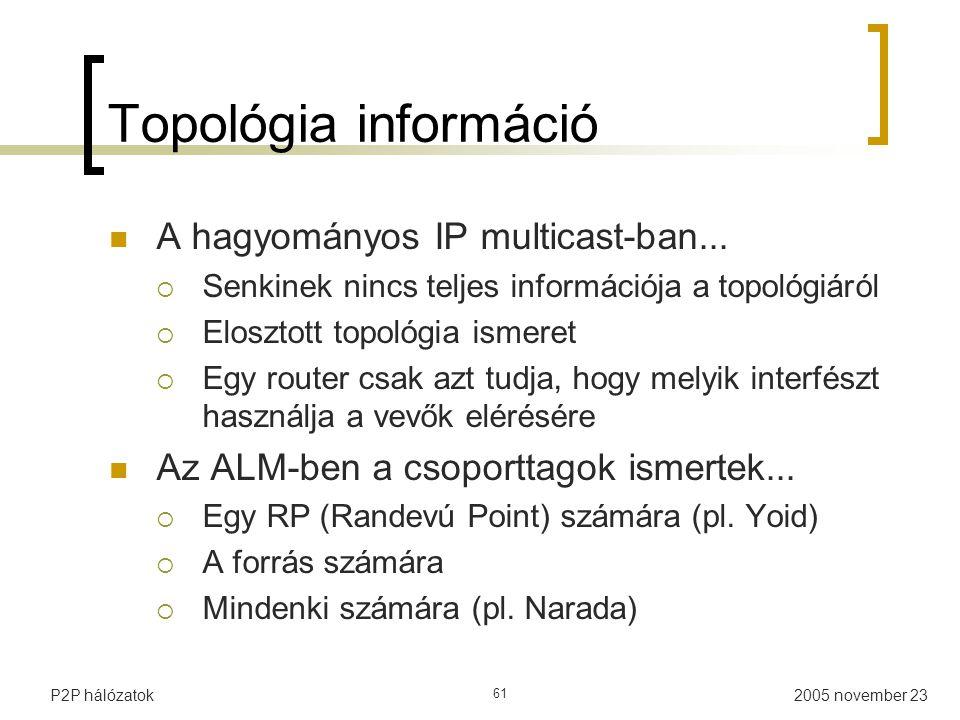Topológia információ A hagyományos IP multicast-ban...