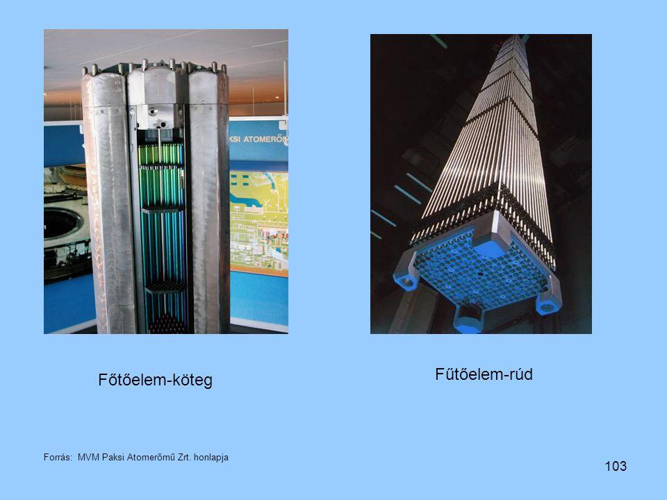 Fűtőelem-rúd Főtőelem-köteg Forrás: MVM Paksi Atomerőmű Zrt. honlapja