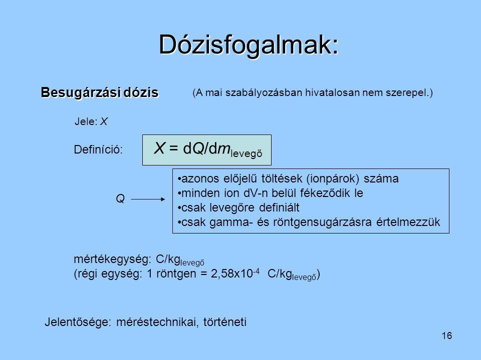 Dózisfogalmak: Besugárzási dózis Definíció: X = dQ/dmlevegő