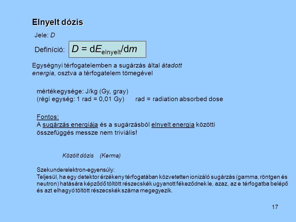 Elnyelt dózis Definíció: D = dEelnyelt/dm Jele: D