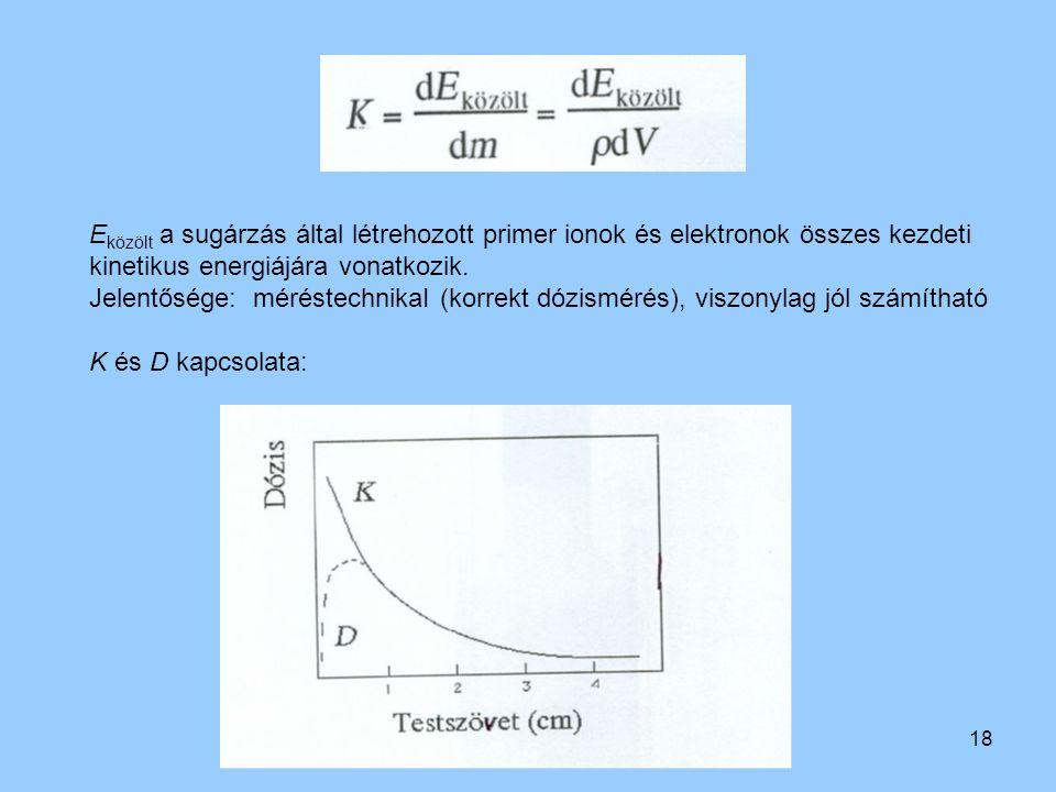 Eközölt a sugárzás által létrehozott primer ionok és elektronok összes kezdeti kinetikus energiájára vonatkozik.