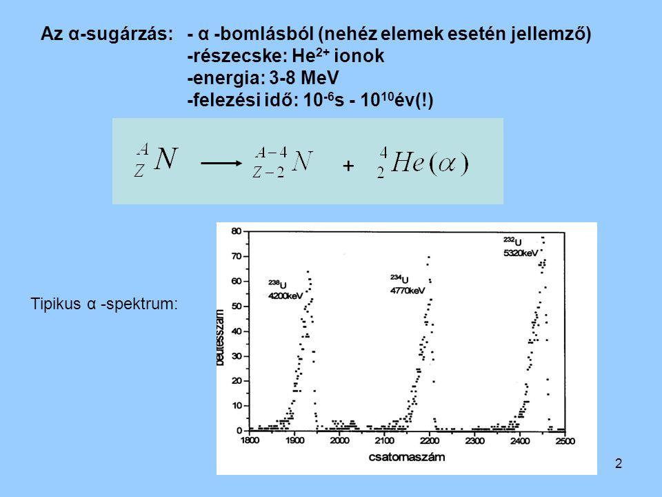 + Az α-sugárzás: - α -bomlásból (nehéz elemek esetén jellemző)