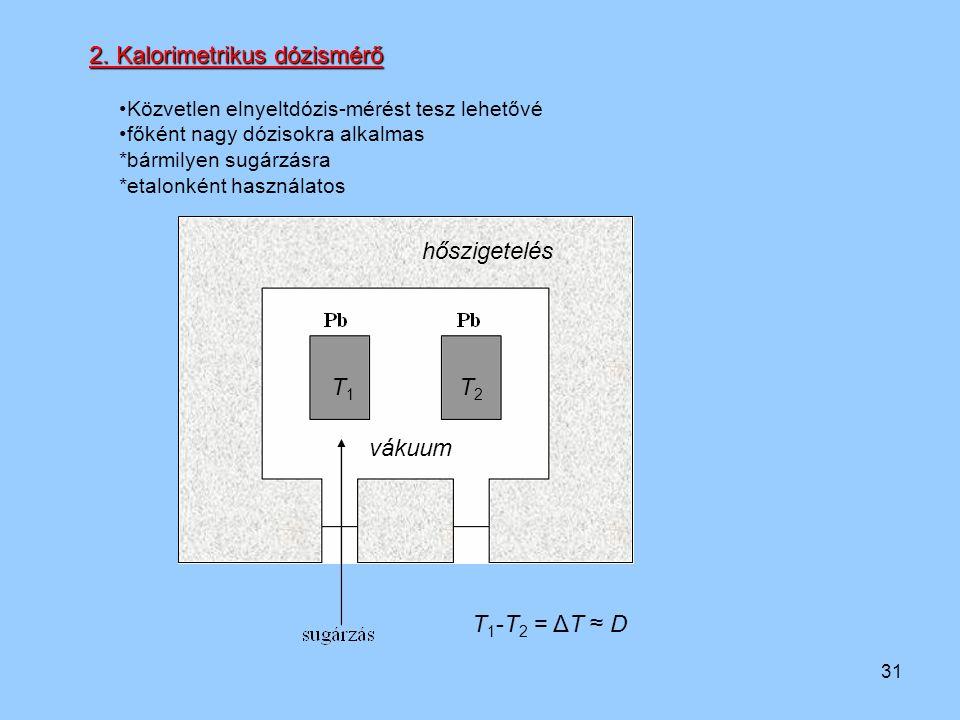 2. Kalorimetrikus dózismérő