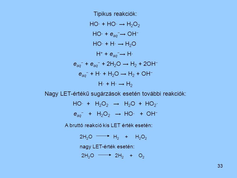 Nagy LET-értékű sugárzások esetén további reakciók: