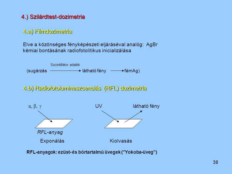 4.b) Radiofotolumineszcenciás (RFL) dozimetria