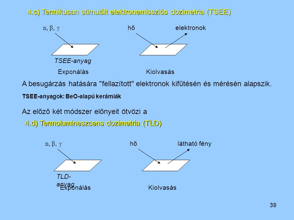 4.c) Termikusan stimulált elektronemissziós dozimetria (TSEE)