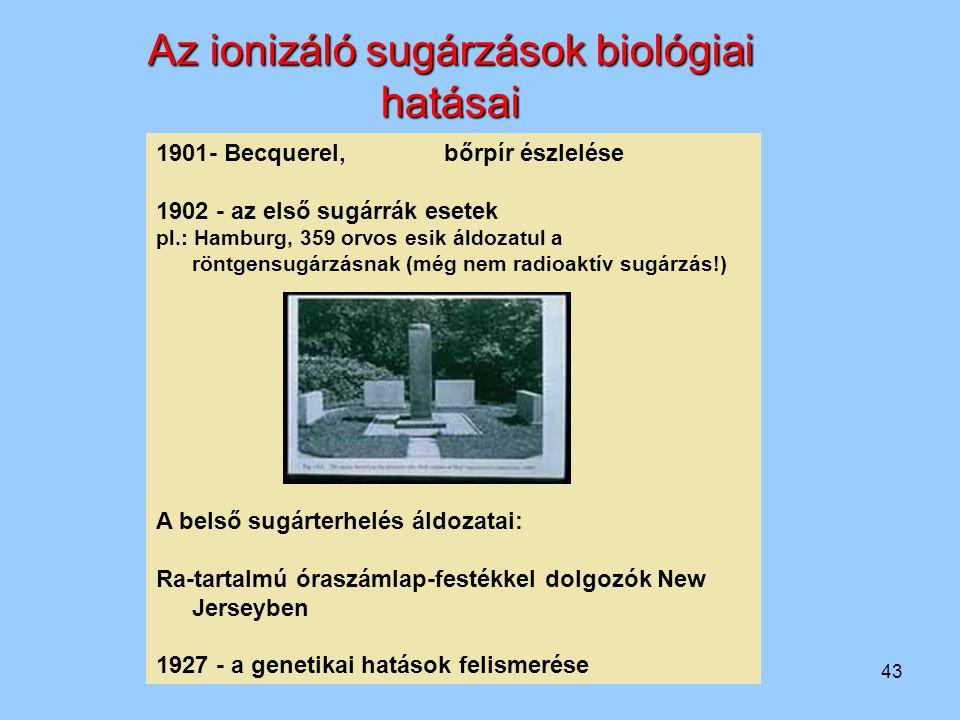 Az ionizáló sugárzások biológiai