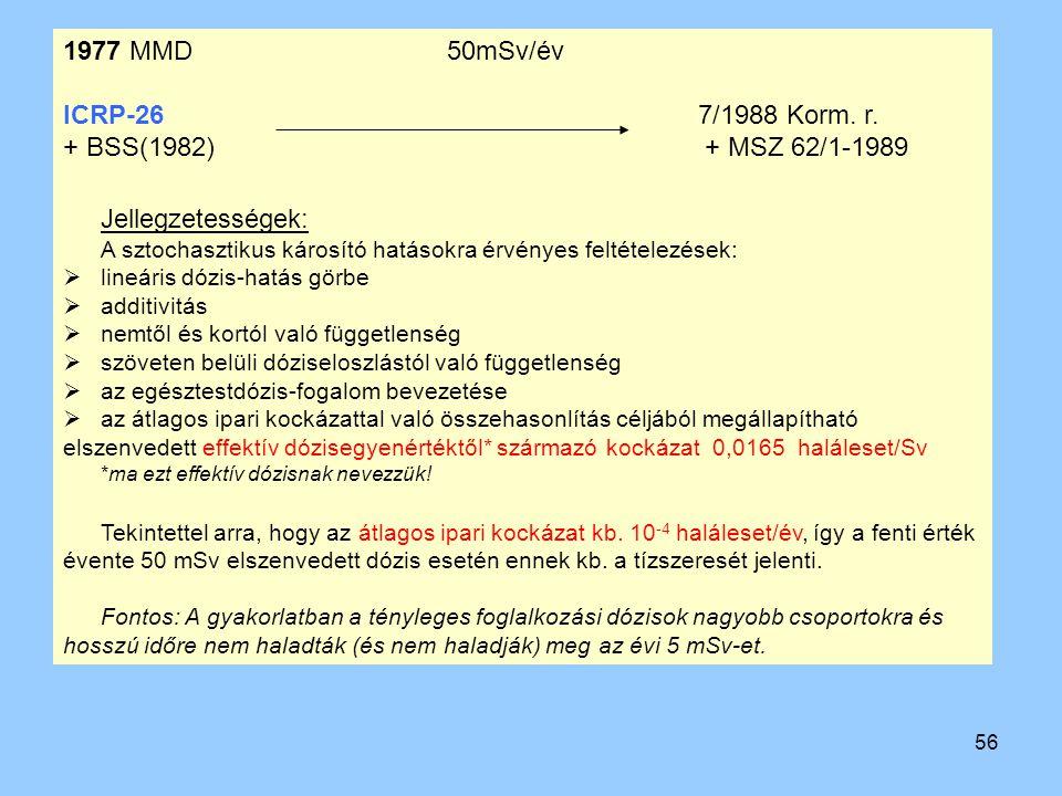 1977 MMD 50mSv/év ICRP-26 7/1988 Korm. r. + BSS(1982) + MSZ 62/1-1989