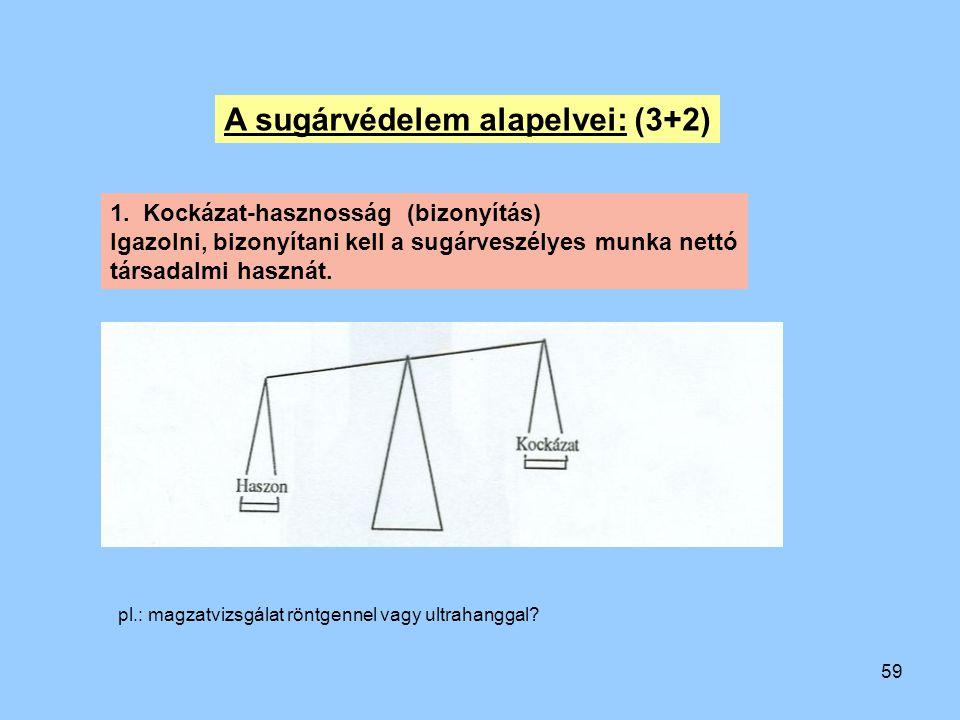 A sugárvédelem alapelvei: (3+2)
