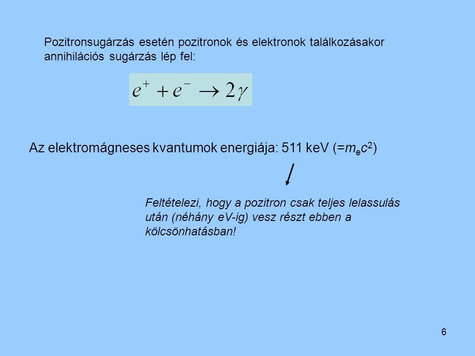 Az elektromágneses kvantumok energiája: 511 keV (=mec2)