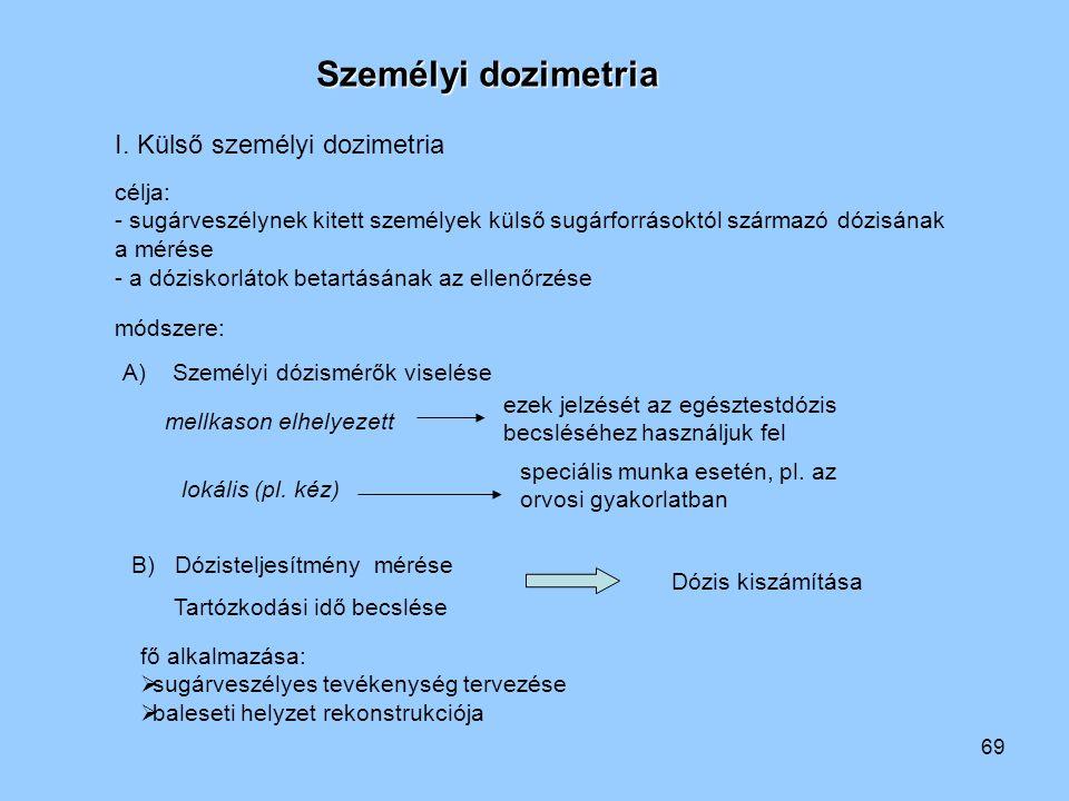 Személyi dozimetria I. Külső személyi dozimetria célja: