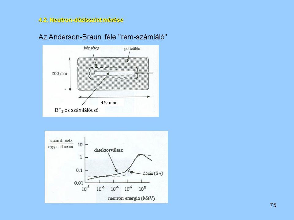 Az Anderson-Braun féle rem-számláló
