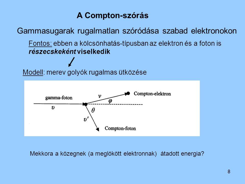 Gammasugarak rugalmatlan szóródása szabad elektronokon