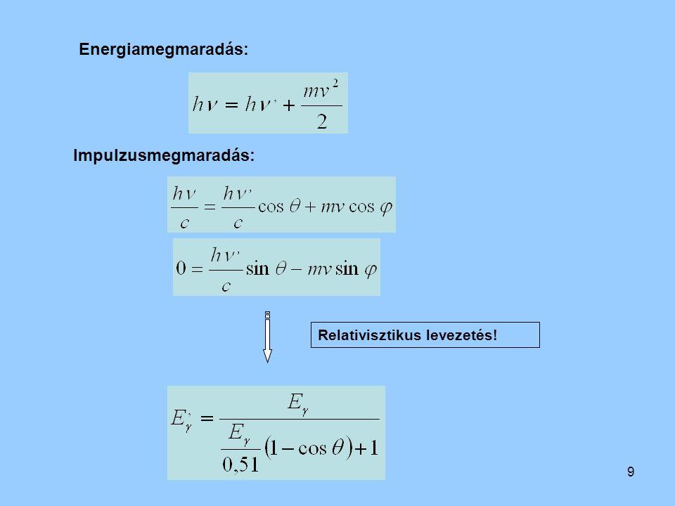 Energiamegmaradás: Impulzusmegmaradás: Relativisztikus levezetés!