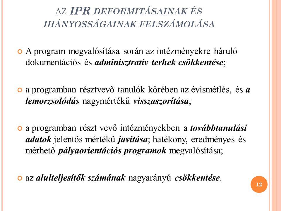 az IPR deformitásainak és hiányosságainak felszámolása