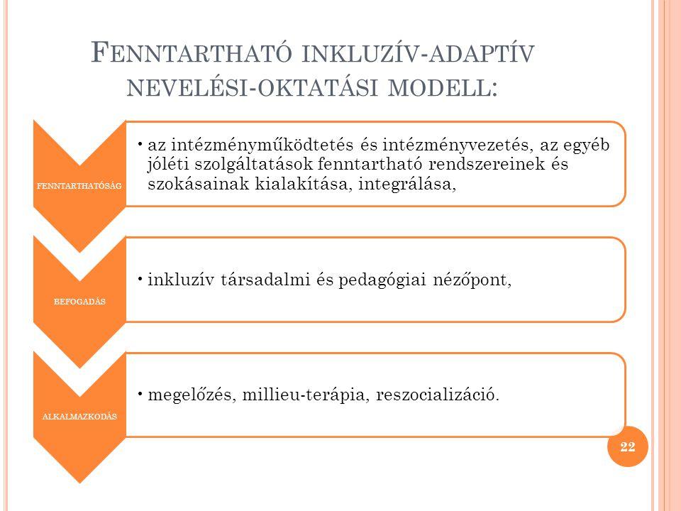 Fenntartható inkluzív-adaptív nevelési-oktatási modell: