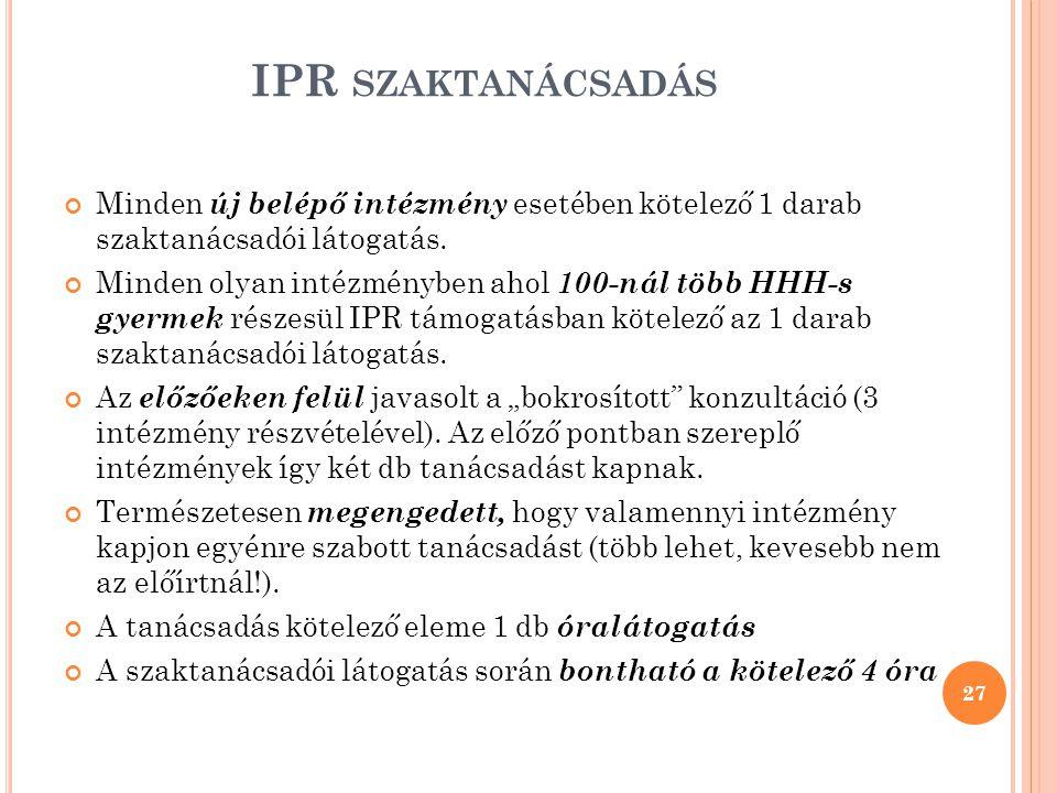 IPR szaktanácsadás Minden új belépő intézmény esetében kötelező 1 darab szaktanácsadói látogatás.
