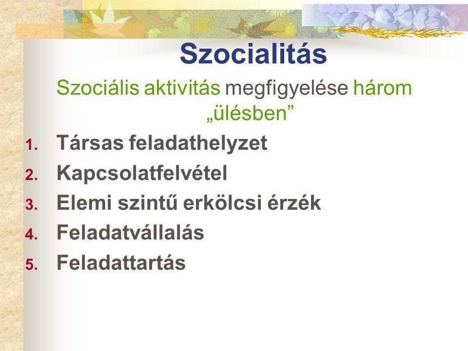 """Szociális aktivitás megfigyelése három """"ülésben"""