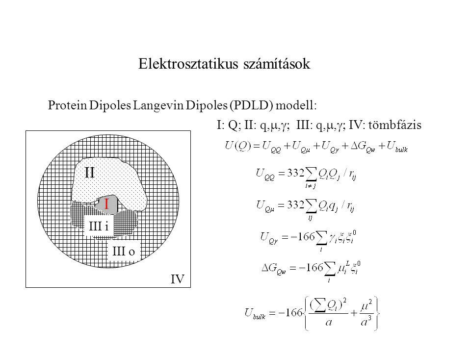 Elektrosztatikus számítások