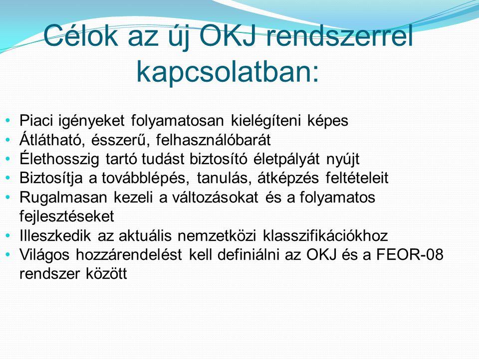 Célok az új OKJ rendszerrel kapcsolatban: