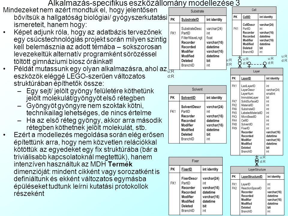 Alkalmazás-specifikus eszközállomány modellezése 3