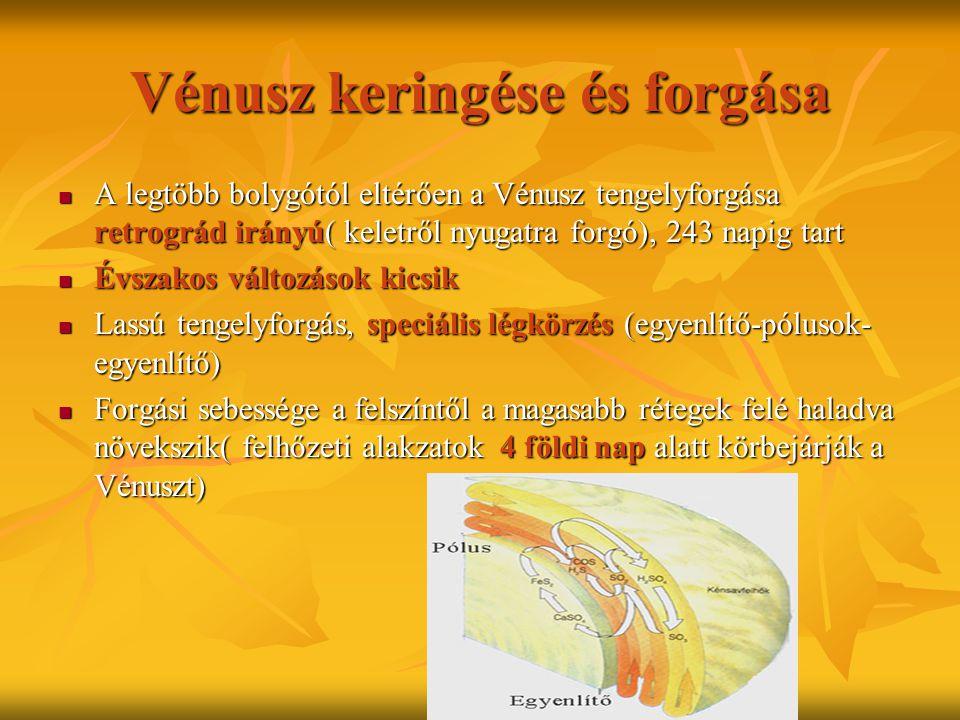 Vénusz keringése és forgása