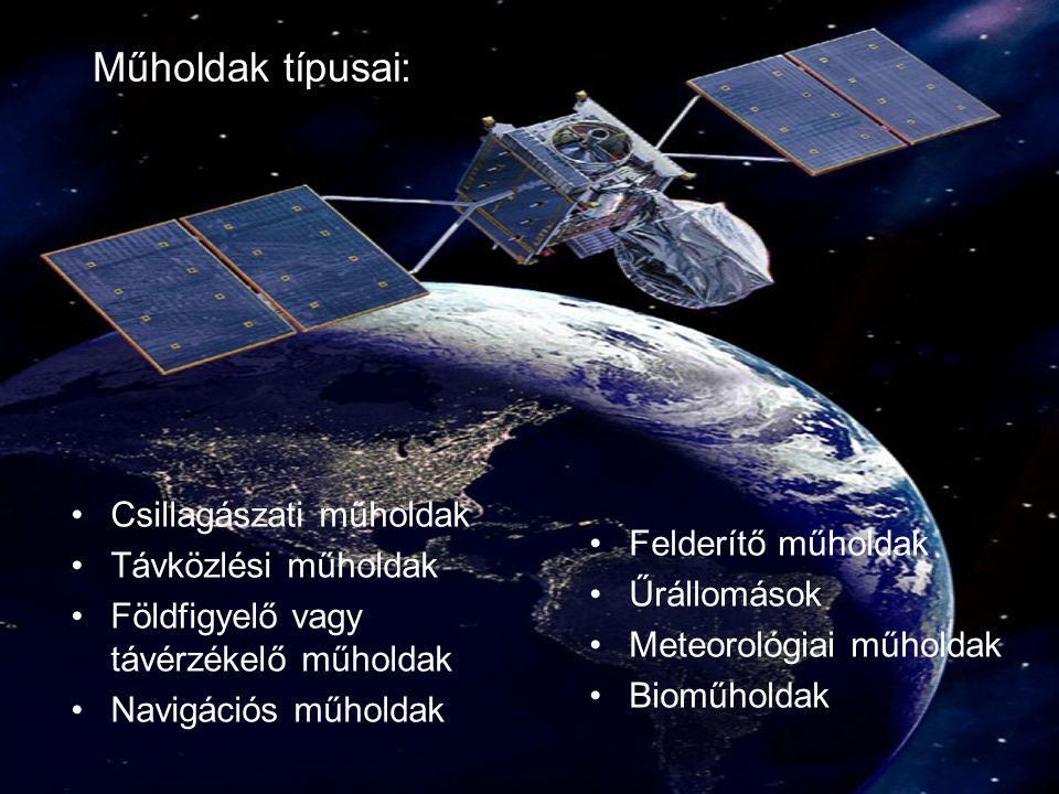 Műholdak típusai: Csillagászati műholdak Felderítő műholdak