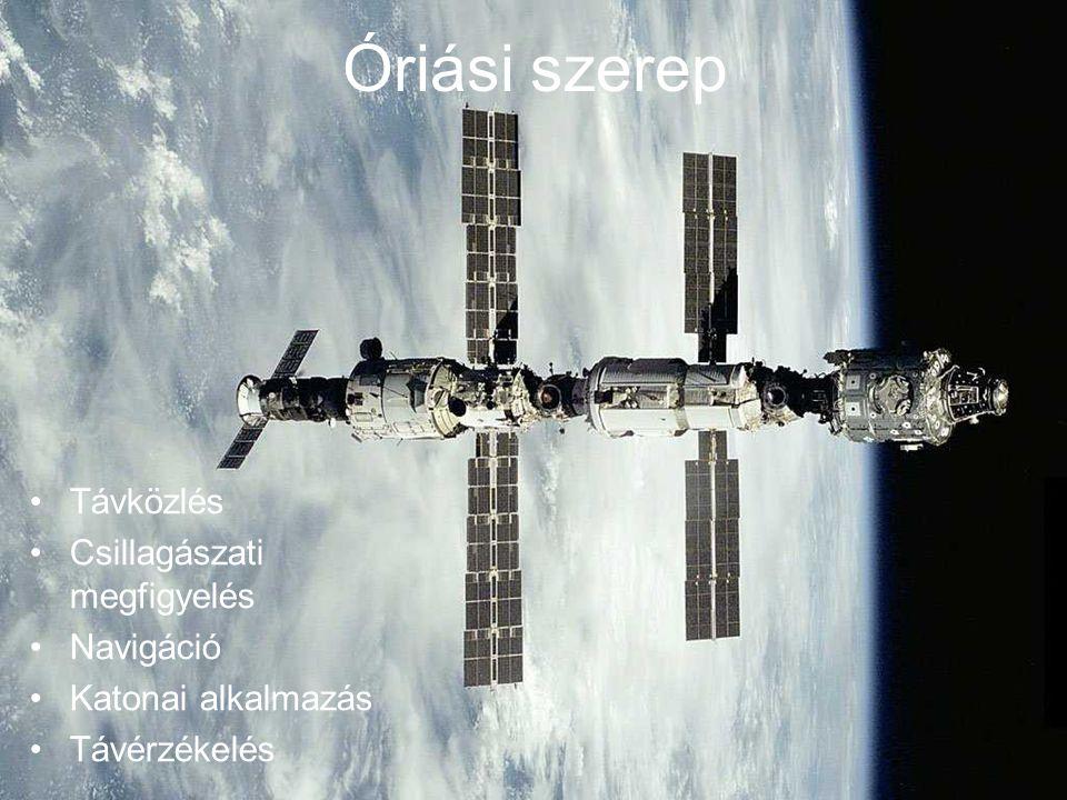 Óriási szerep Távközlés Csillagászati megfigyelés Navigáció