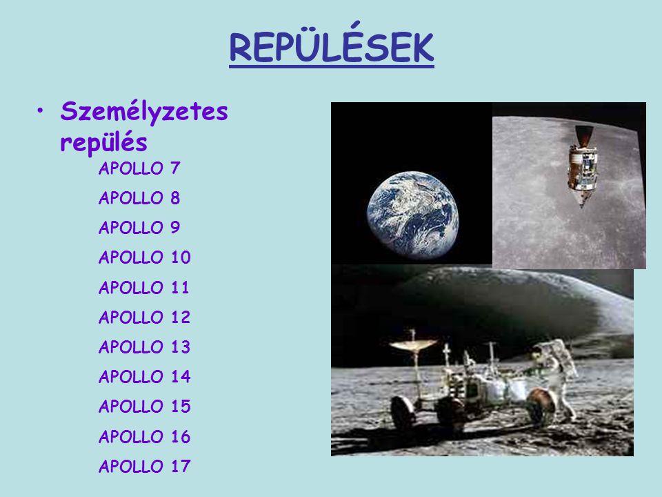 REPÜLÉSEK Személyzetes repülés APOLLO 7 APOLLO 8 APOLLO 9 APOLLO 10