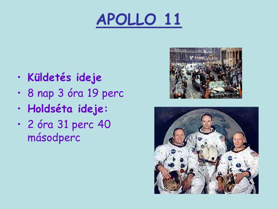 APOLLO 11 Küldetés ideje 8 nap 3 óra 19 perc Holdséta ideje: