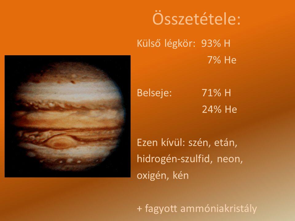 Összetétele: Külső légkör: 93% H 7% He Belseje: 71% H 24% He Ezen kívül: szén, etán, hidrogén-szulfid, neon, oxigén, kén + fagyott ammóniakristály