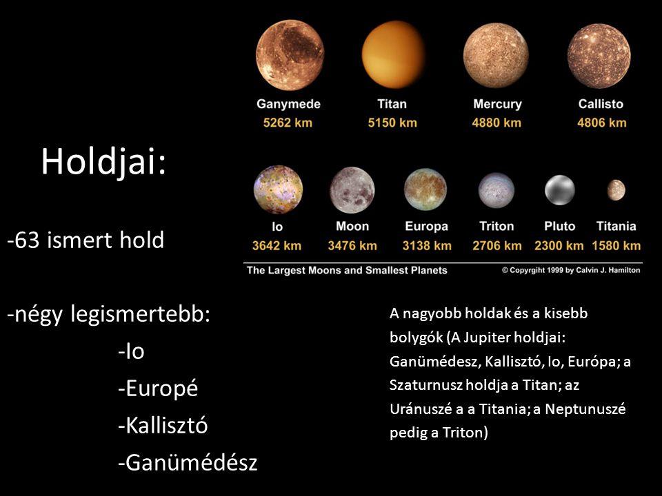 Holdjai: -63 ismert hold -négy legismertebb: -Io -Europé -Kallisztó -Ganümédész