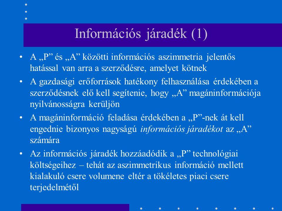 Információs járadék (1)