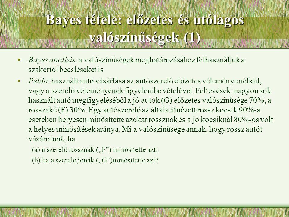 Bayes tétele: előzetes és utólagos valószínűségek (1)
