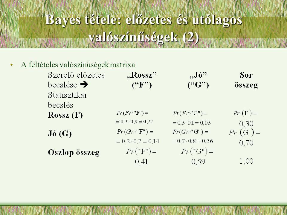 Bayes tétele: előzetes és utólagos valószínűségek (2)
