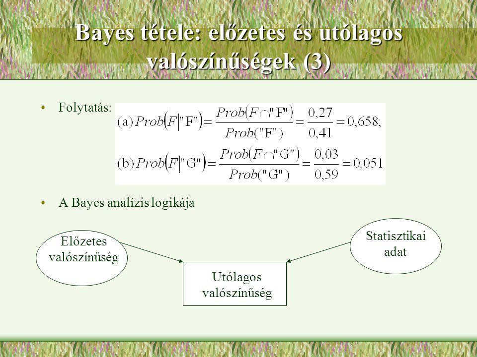 Bayes tétele: előzetes és utólagos valószínűségek (3)