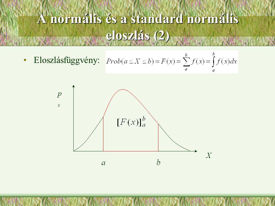 A normális és a standard normális eloszlás (2)