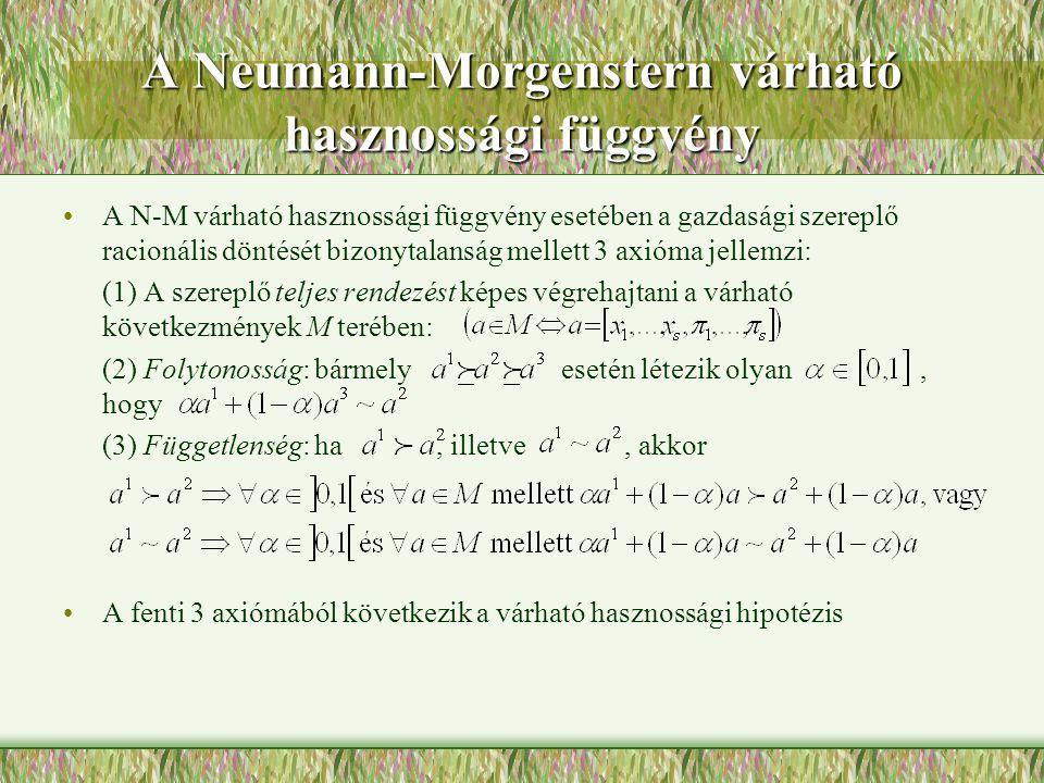 A Neumann-Morgenstern várható hasznossági függvény