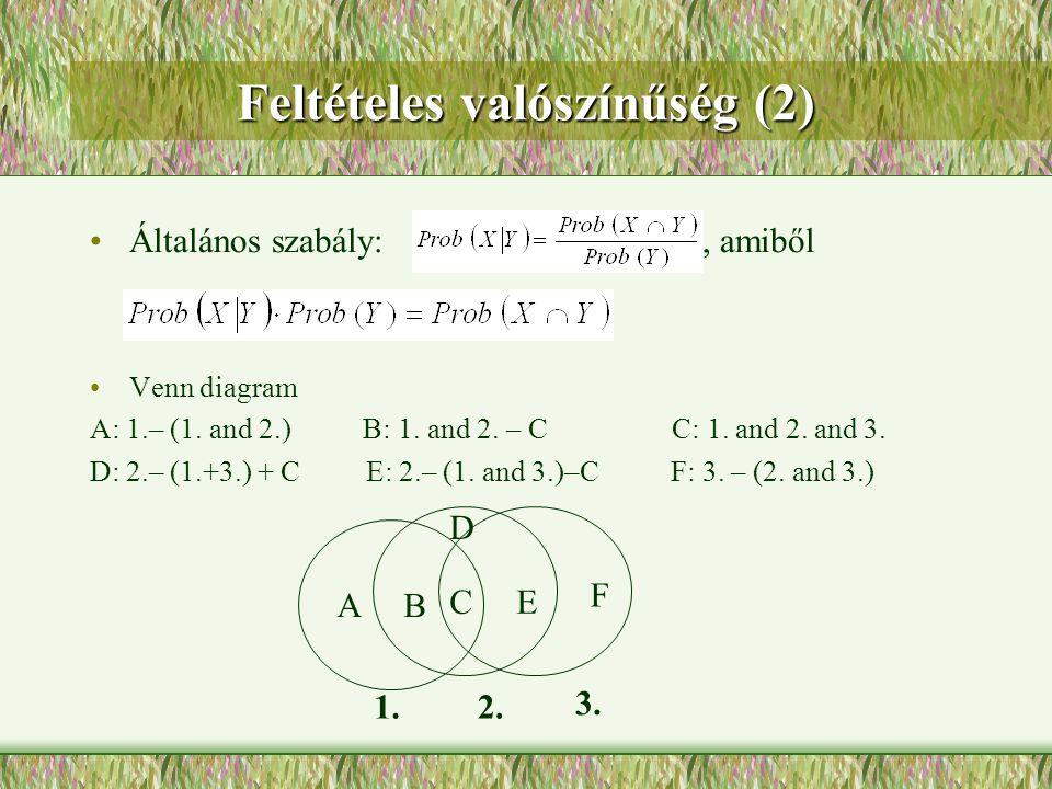 Feltételes valószínűség (2)